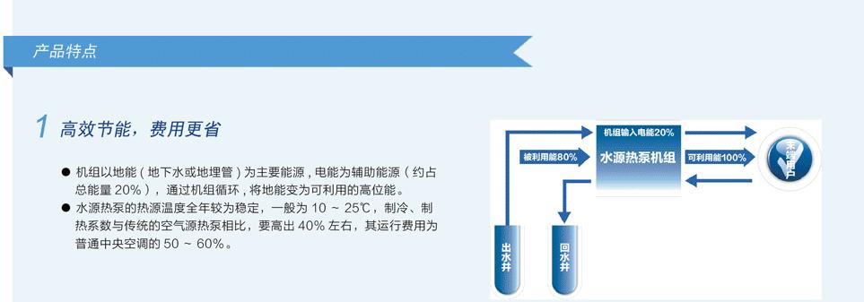格力MS系列壳管式水源热泵涡旋机组