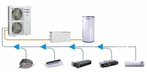 格力家用中央空调如何清洗保养-方法介绍