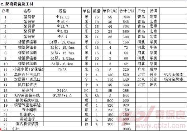 中央空调压缩机_格力一拖三多联机中央空调安装现场图 - 北京奇保良制冷